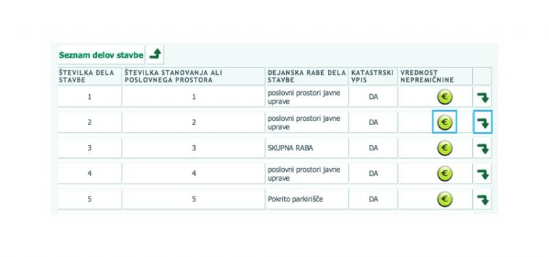 #6 - Portal e-Prostor
